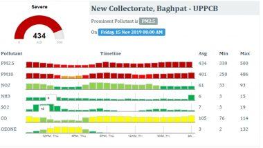 """दिल्ली: लगातार चौथे दिन वायु गुणवत्ता """"गंभीर"""" की श्रेणी में"""