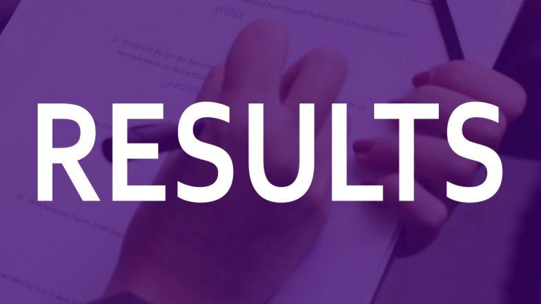JEE Main Result 2020: जेईई मेन 2020 का रिजल्ट जारी, 9 छात्रों ने हासिल किए 100 पर्सेंटाइल, jeemain.nta.nic.in पर ऐसे चेक करें परिणाम