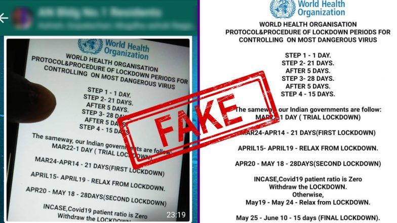 Fact Check: क्या WHO ने भारत में लॉकडाउन को आगे बढ़ाने के लिए जारी किया है सर्कुलर, जानें सोशल मीडिया पर वायरल हो रहे मैसेज का सच