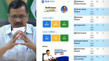 मुख्यमंत्री अरविंद केजरीवाल ने लॉन्च किया 'दिल्ली कोरोना' ऐप, घर बैठे जानें किस अस्पताल में हैं कितने बेड और वेंटिलेटर- ऐसे करें इस्तेमाल
