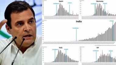 राहुल गांधी ने फिर केंद्र सरकार पर किया हमला, चार देशों से की तुलना में भारत के लॉकडाउन को बताया विफल