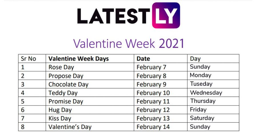 Valentine Week 2021 Calendar Pdf From Rose Day To Valentine S Day See Here The Complete List Of Special Days Falling In The Week Of Love Tvshowcity