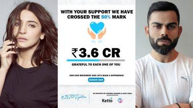 Anushka Sharma और Virat Kohli ने कोरोना मरीजों के लिए जुटाए 3.6 करोड़ रूपए, इतने पैसे जमा करने का है टारगेट